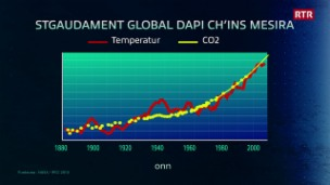 Laschar ir video «+3° - Stgaudament global relaziun CO2»
