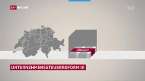 Video «FOKUS: Die USR III – kurz erklärt» abspielen