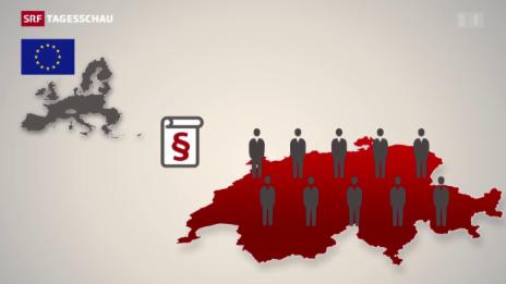 Video «Die Details zur Schutzklausel» abspielen