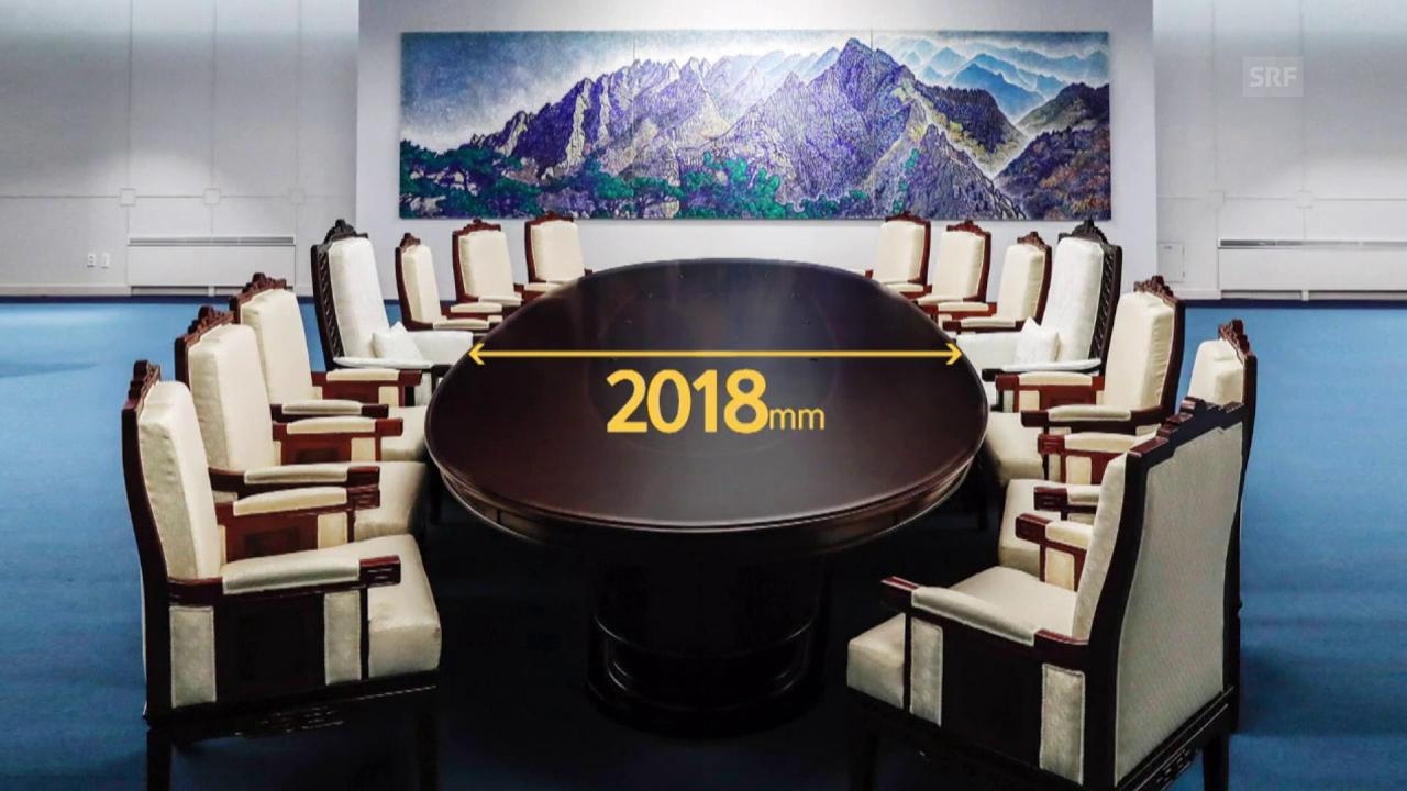 Dieser Tisch ist eigens für den Korea-Gipfel angefertigt worden (unkomm.)