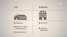 Video «politbox: Asyl in der Schweiz» abspielen