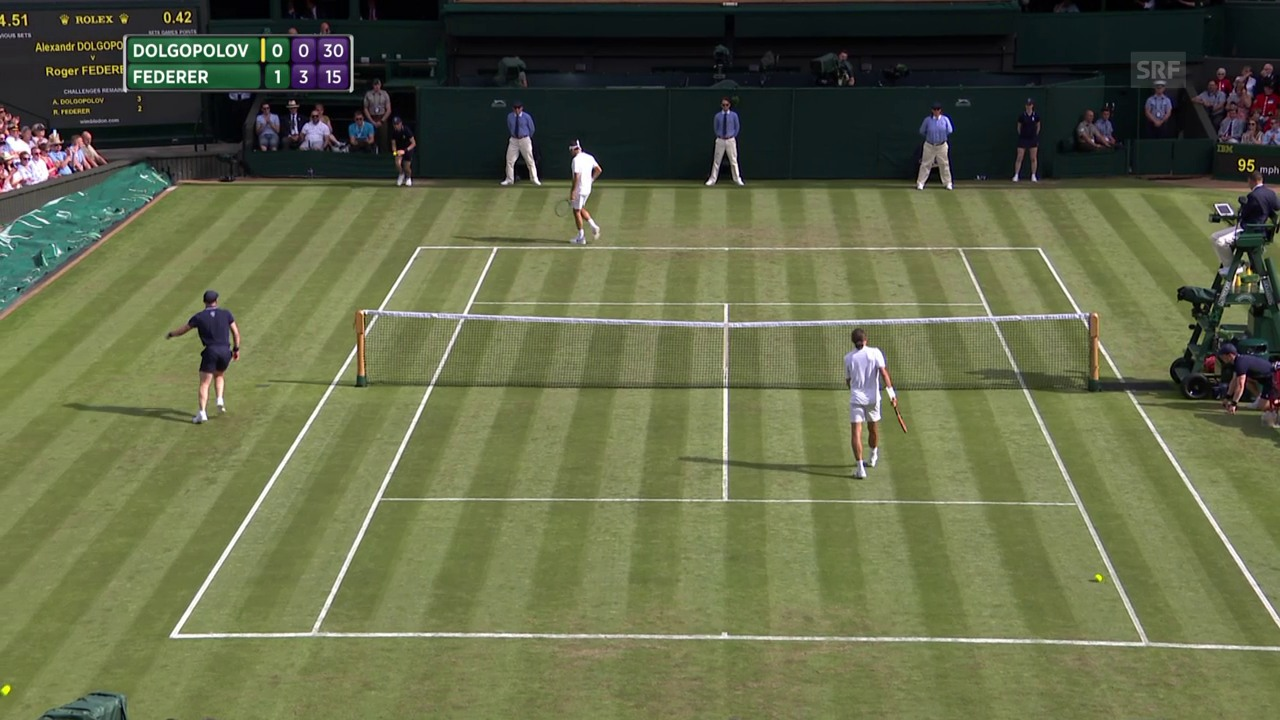 Live-Highlights Federer-Dolgopolow