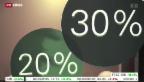 Video «SRF Börse vom 07.01.2014» abspielen