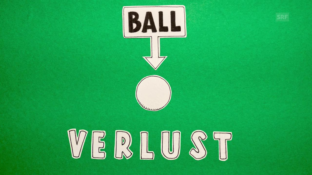 Ball verloren?