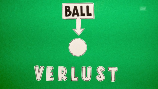 Video «Ball verloren?» abspielen