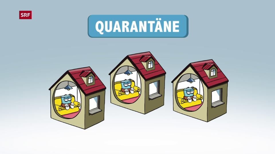 Was bedeutet Quarantäne?