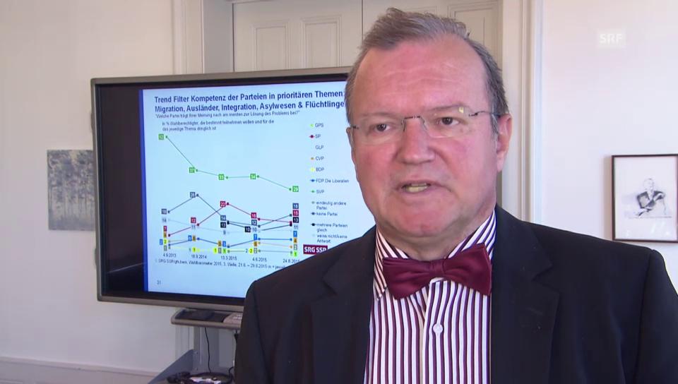 Claude Longchamp: Warum die SVP zulegt