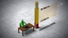 Video «Bedeutung des Koordinationsabzugs» abspielen