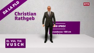 Laschar ir video «CandiCartoon - Christian Rathgeb»