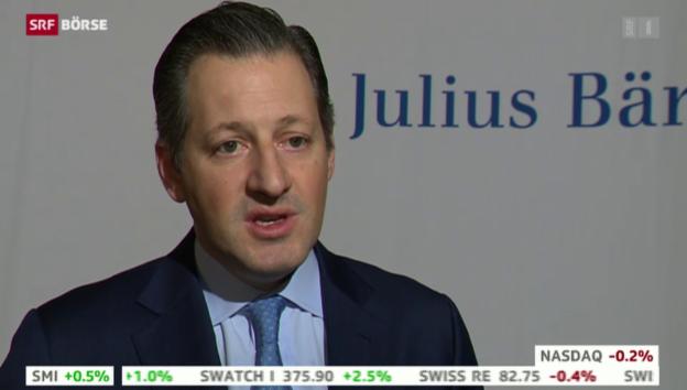 Video «SRF Börse vom 02.02.2015» abspielen