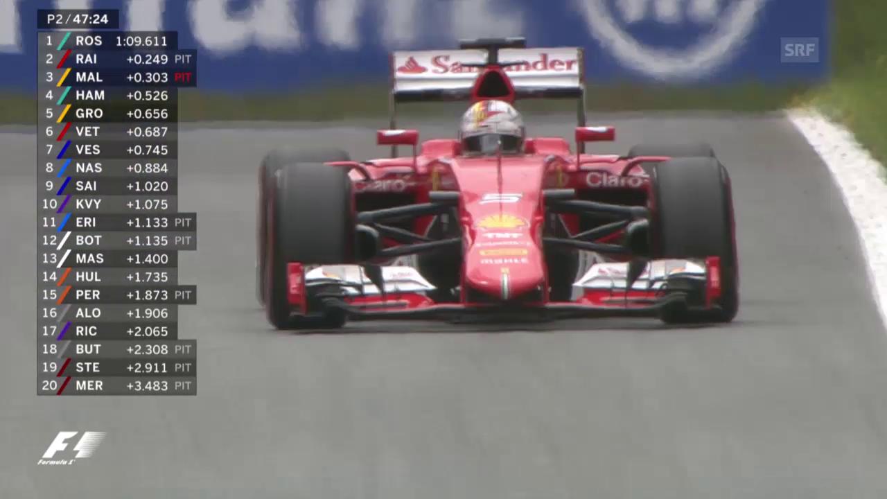 Formel 1: Vettel mit Bestzeit im Training