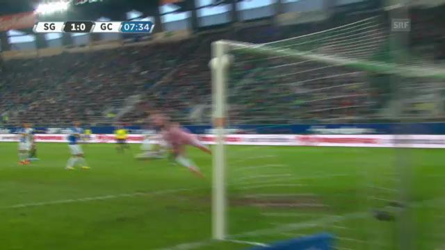 Rang 1: St. Gallens Janjatovic gegen GC (23 %)