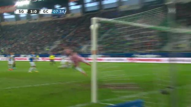 Video «Rang 1: St. Gallens Janjatovic gegen GC (23 %)» abspielen