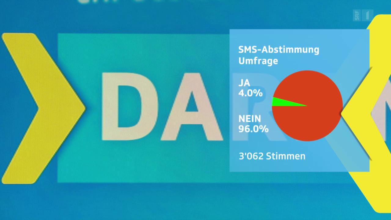 Auflösung SMS-Abstimmung