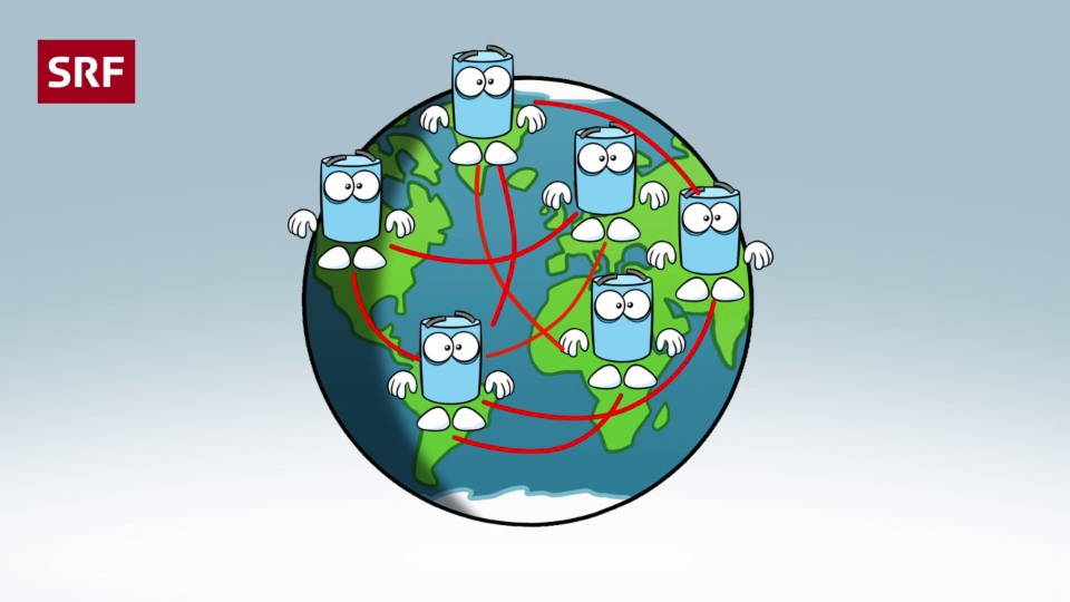Was bedeutet Globalisierung?