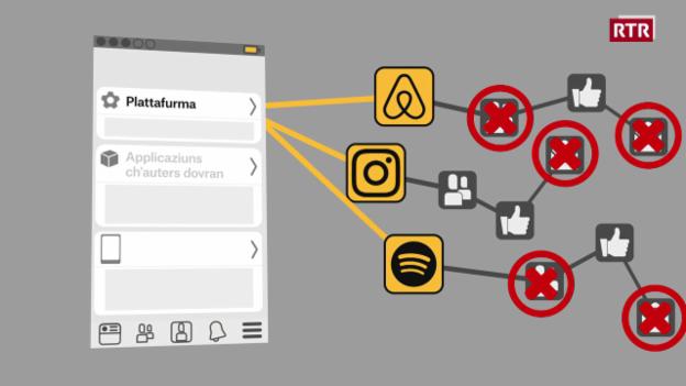Laschar ir video «Explainer: Co proteger tias datas sin facebook»