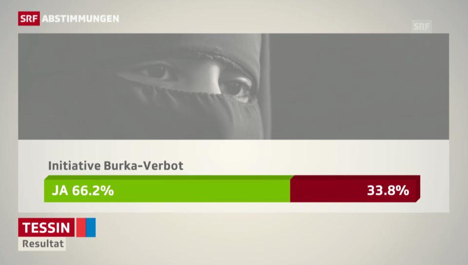 Burka-Trägerinnen im Tessin nicht willkommen