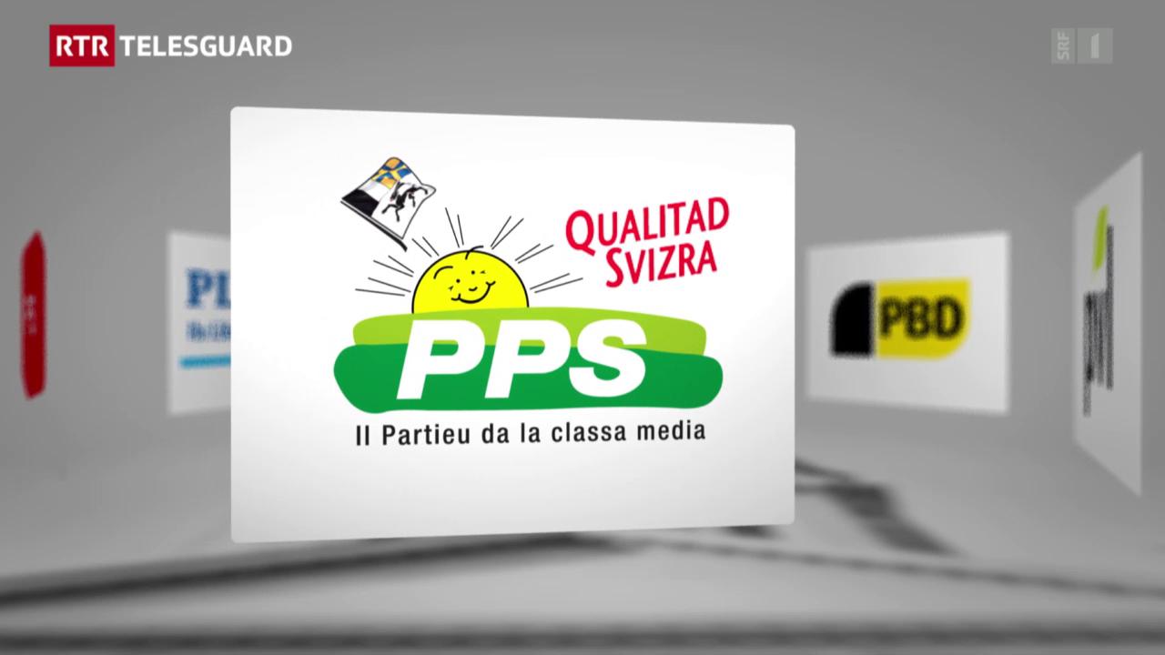 Elecziuns 2015 – La Partida populara svizra