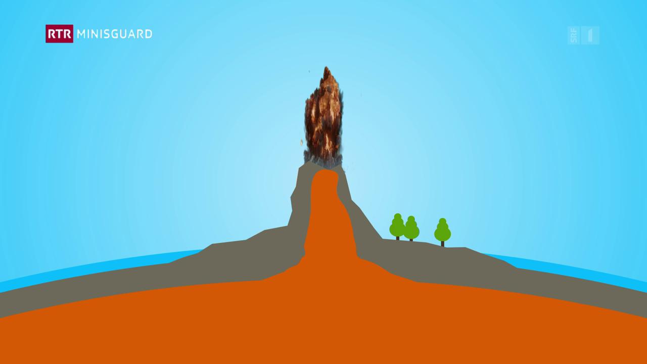 Co datti in vulcan?