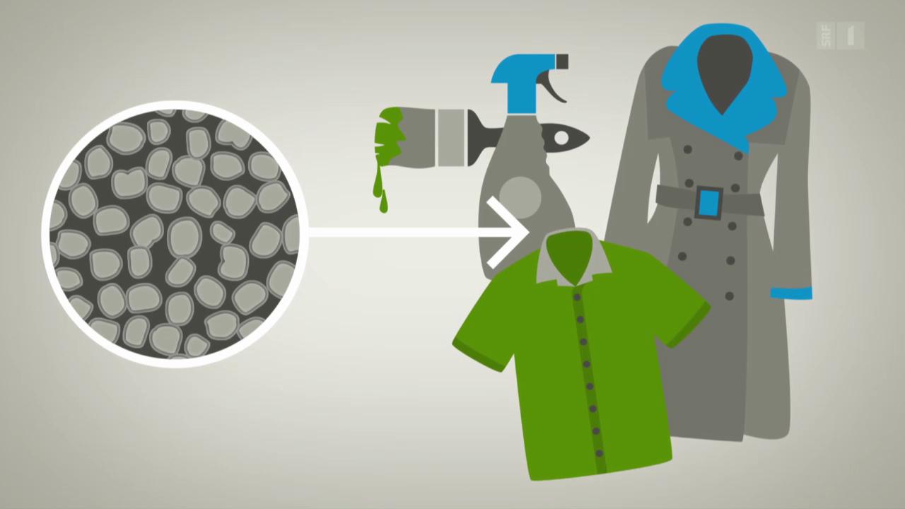 Wie viel Nanosilber gelangt in die Kläranlage?