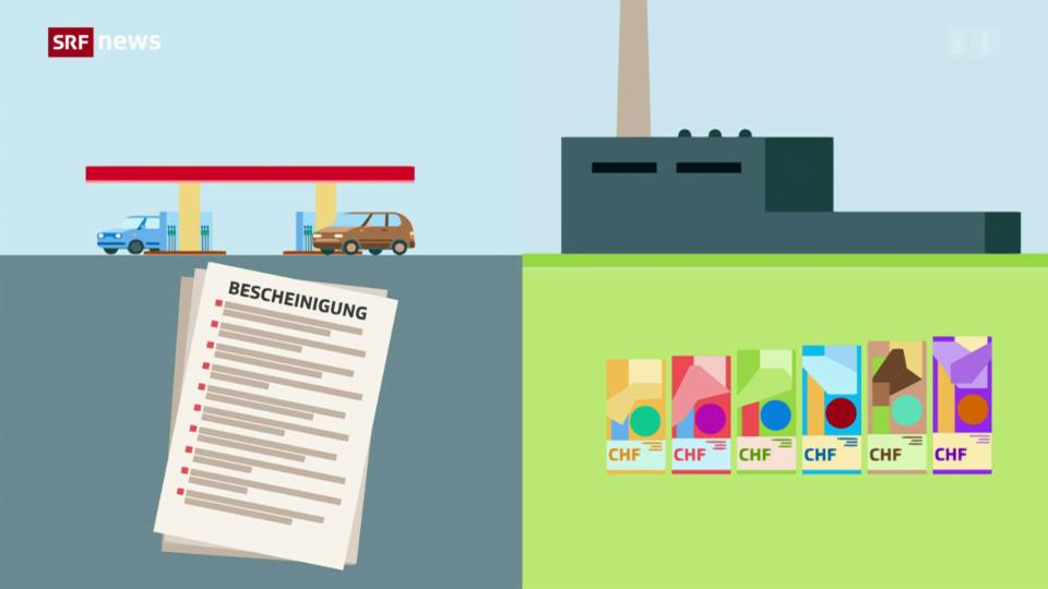 Nationalrat verlängert Reduktionsziele im CO2-Gesetz