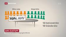 Video «Die Einigungskonferenz» abspielen