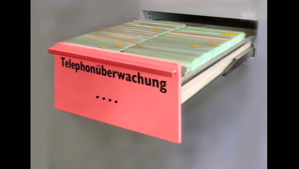 Überwachungsstaat Schweiz