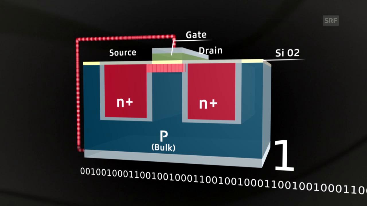 So funktioniert ein Transistor