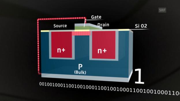 Video «So funktioniert ein Transistor» abspielen