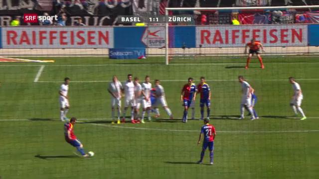 Rang 2: Basels Frei gegen Zürich (18 %)