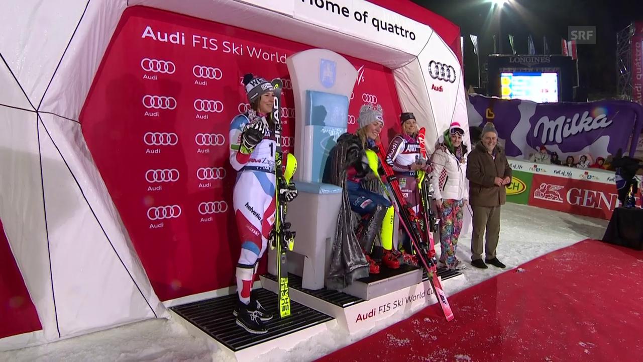 Zusammenfassung Slalom in Zagreb