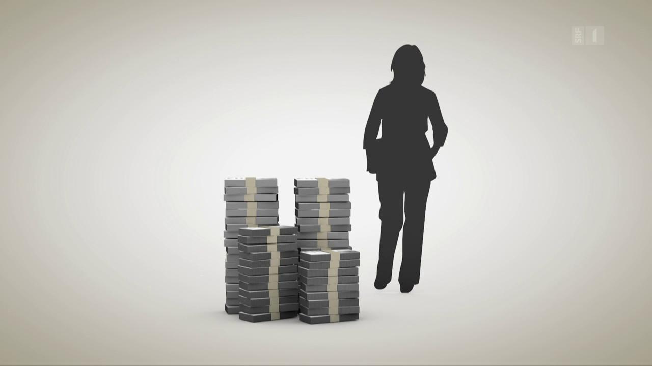 Pensionskassen-Umfrage