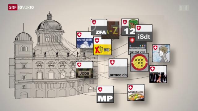 Schweiz Teure Apps Der Bundesverwaltung Und Kaum Einer