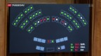 Video «Ständerat sagt JA zur Steuervorlage 17» abspielen