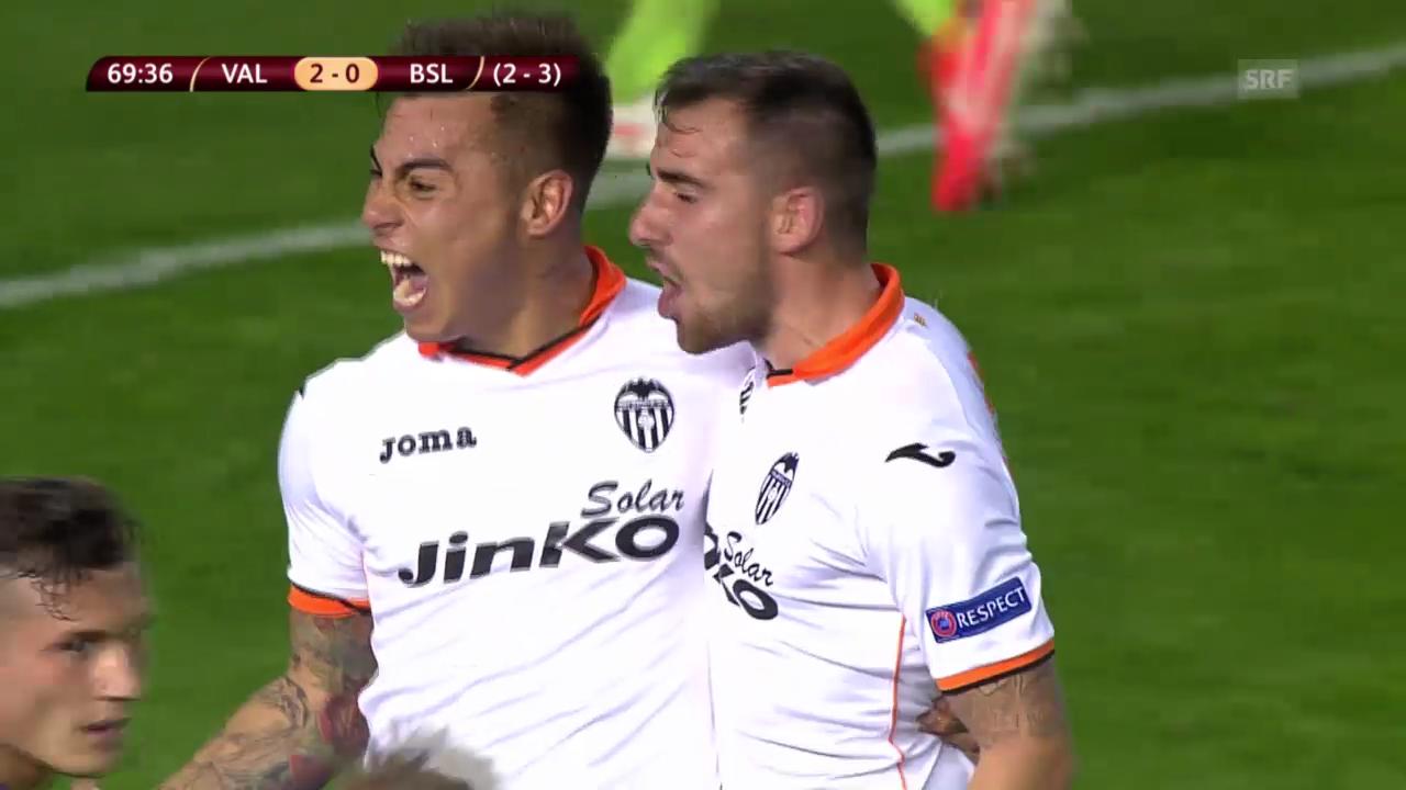Fussball: Europa League, Viertelfinal-Rückspiel Valencia - Basel, Zusammenfassung