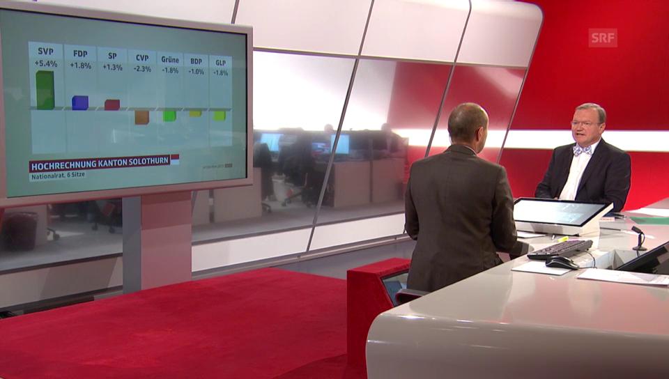Politanalyst Claude Longchamp zu den Solothurner Nationalratswahlen