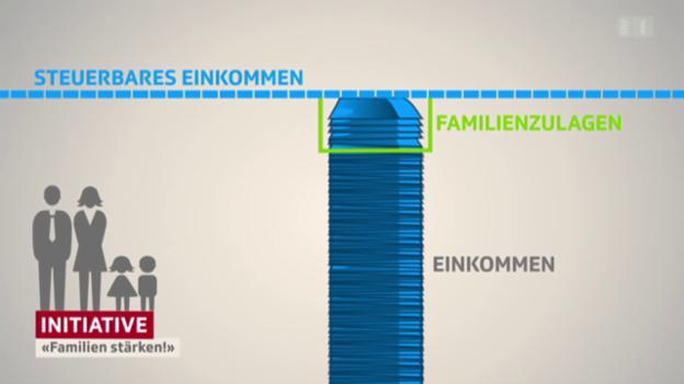 Video «Die Familieninitiative kurz erklärt» abspielen