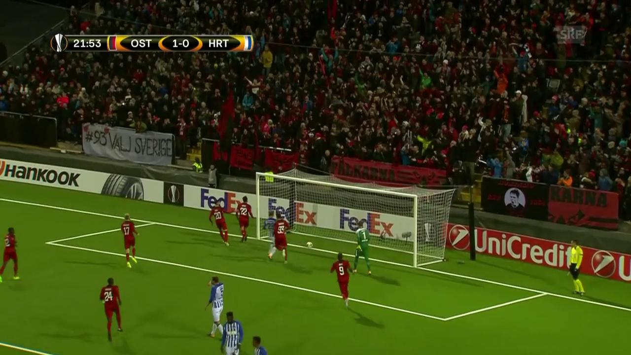 Hertha BSC unterliegt überraschend bei Östersund