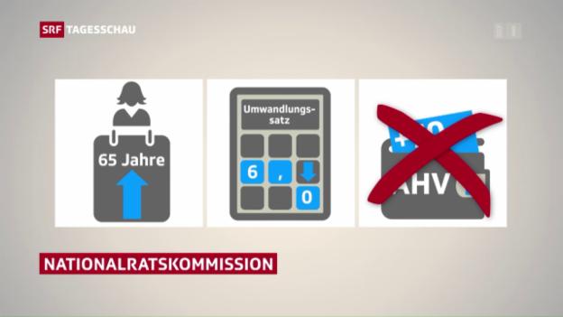 Video «Differenzen bezüglich Altersreform 2020» abspielen