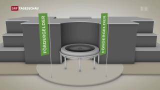 Video «Energiestrategie 2050 – was ändert sich?» abspielen