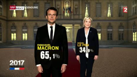 Video ««Der neue Präsident der Republik ist Emmanuel Macron»» abspielen