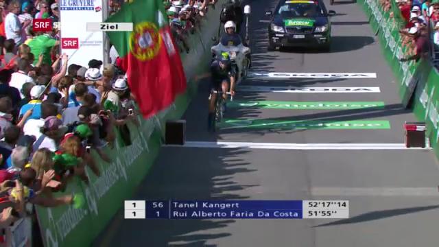 Rui Costa gwinnt Tour de Suisse