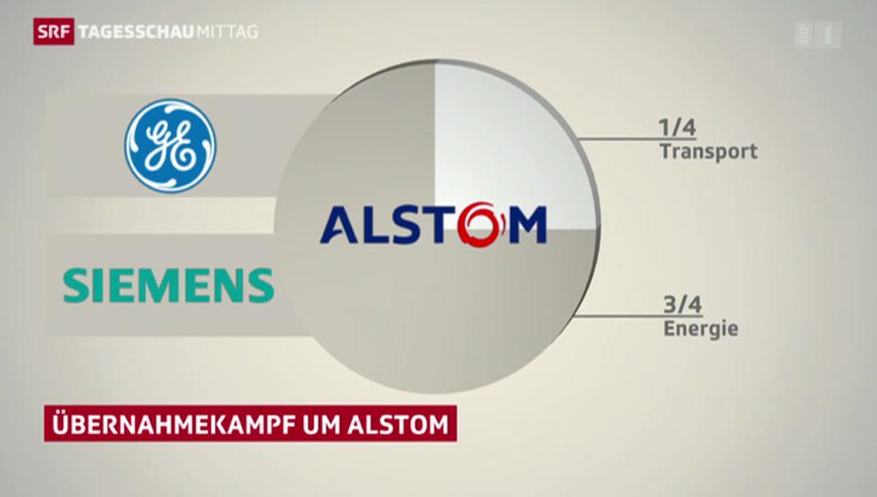 Übernahme-Poker um Alstom