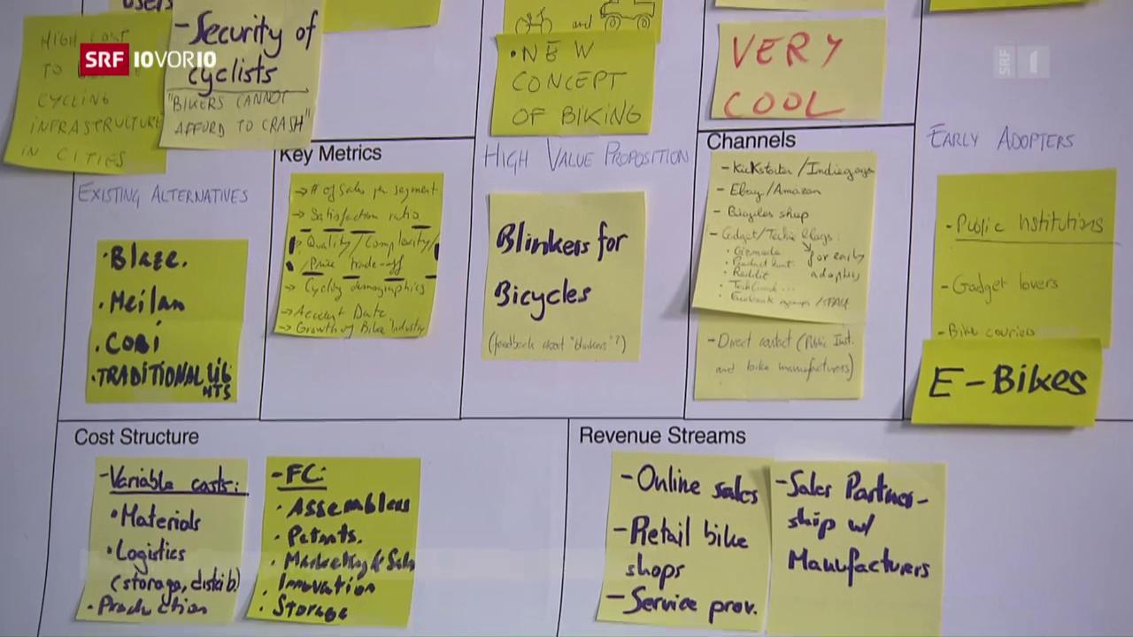 Start-ups: Der perfekte Businessplan