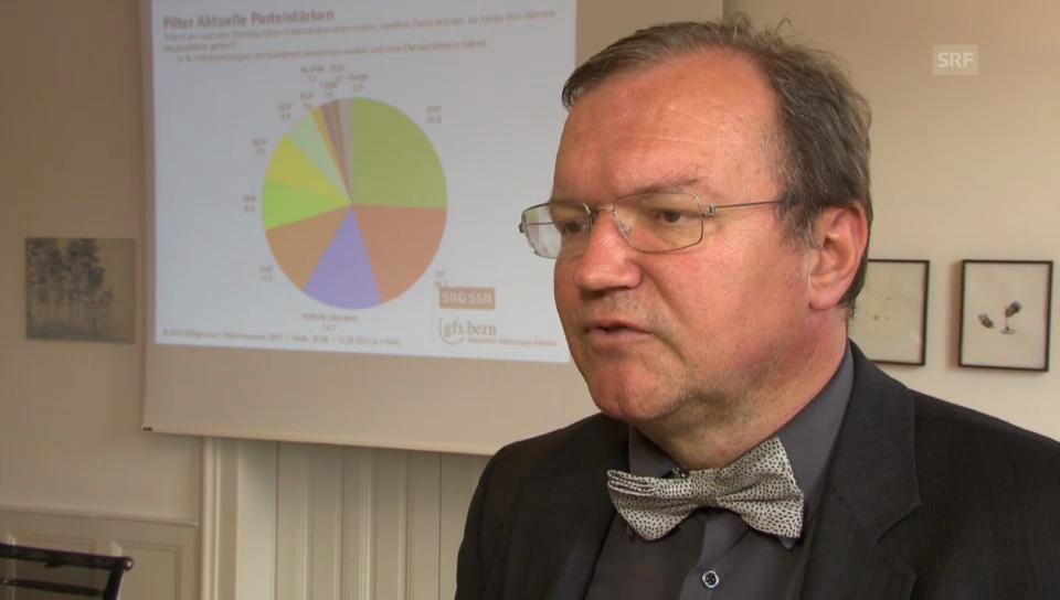 Claude Longchamp zur Bundesratszusammenstellung