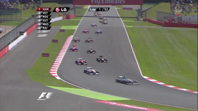 Der Blitzstart von Felipe Massa («sportlive»)