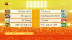 Video «Schweizer Cup, Auslosung Viertelfinals» abspielen