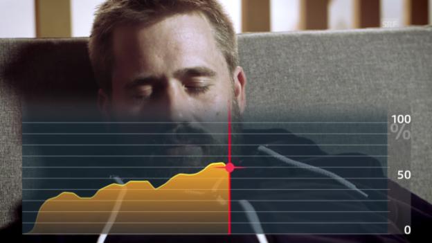 Video ««Einstein weckt!»» abspielen