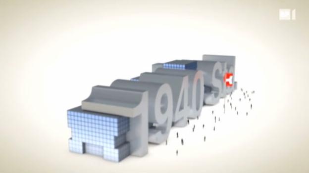 Video «Arbeitszeit» abspielen