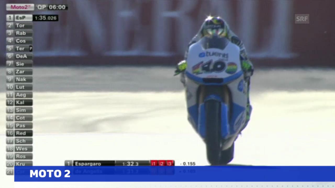 Motorrad: Qualifying GP Valencia
